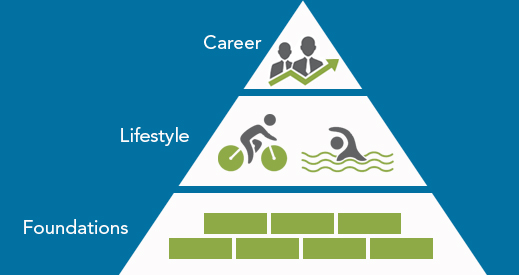 Carone Learning 75 health and fitness based foundational, lifestyle, and career courses